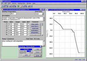 Программное обеспечение CryoGenesis™ V4 и V5
