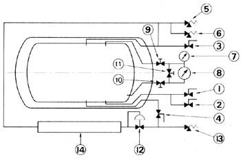 Схема резервуаров серии PHV